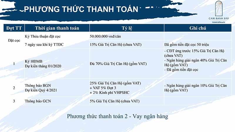 Phương thức thanh toán sớm tại Cam Ranh Bay