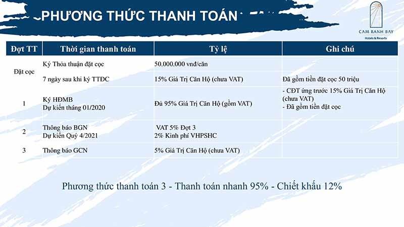 Phương thức thanh toán sớm 95% tại Cam Ranh Bay
